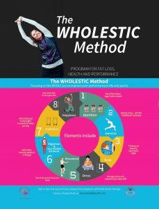 The WHOLESTIC Method